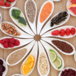 Weight Loss With Portion Control:  5th Food Group Part 5