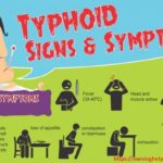 """Punjab Reporting More Cases of """"Typhoid"""" then COVID-19"""