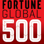For the first time, The Fortune Global 500 is now More Chinese than American