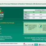 How To Get Naya Pakistan Certificate 2021? Lear About Naya Pakistan Certificate Rates of Return