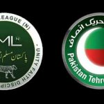 PML-N leads on three seats, PTI on one: PML-N in the Lead in Hotly-Contested NA-75 by-Polls, Unofficial Results Show