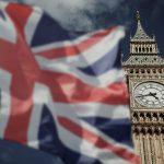 A Complete Guide to UK Immigration Process from Pakistan